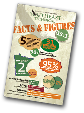 Facts & Figures Poster