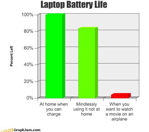 song-chart-memes-laptop-battery.jpg